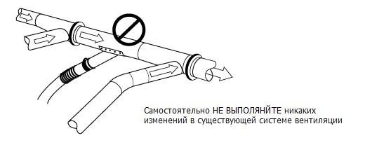 Промышленная вентиляция - не выполнять изменений в системе